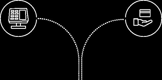 Reconciliation-Prozess mit der Matchbox Software: POS und Acquirer